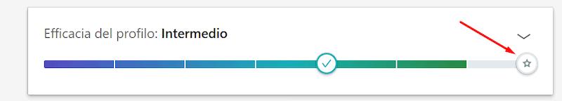 efficacia profilo LinkedIn